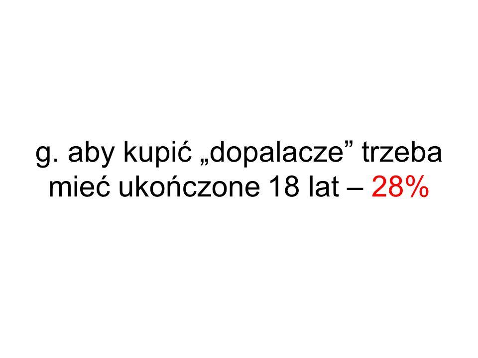 """g. aby kupić """"dopalacze trzeba mieć ukończone 18 lat – 28%"""