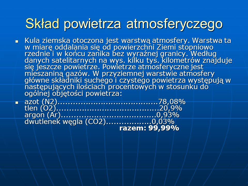 Skład powietrza atmosferyczego