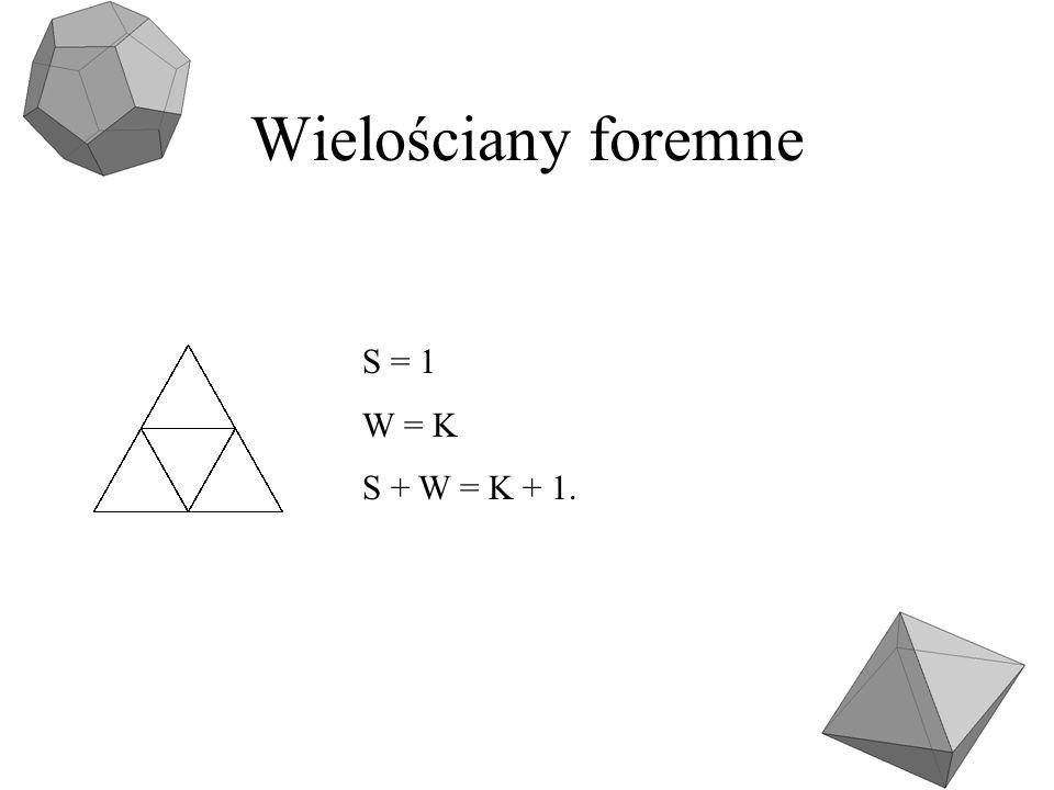 Wielościany foremne S = 1 W = K S + W = K + 1.