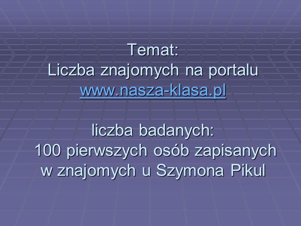 Temat: Liczba znajomych na portalu www. nasza-klasa
