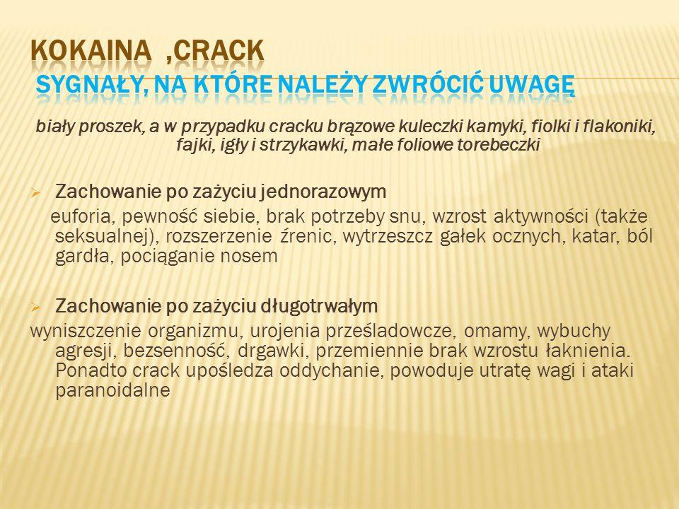 Kokaina ,crack Sygnały, na które należy zwrócić uwagę