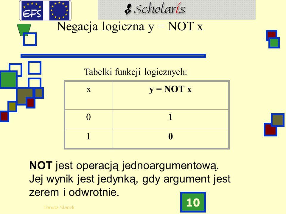 Negacja logiczna y = NOT x