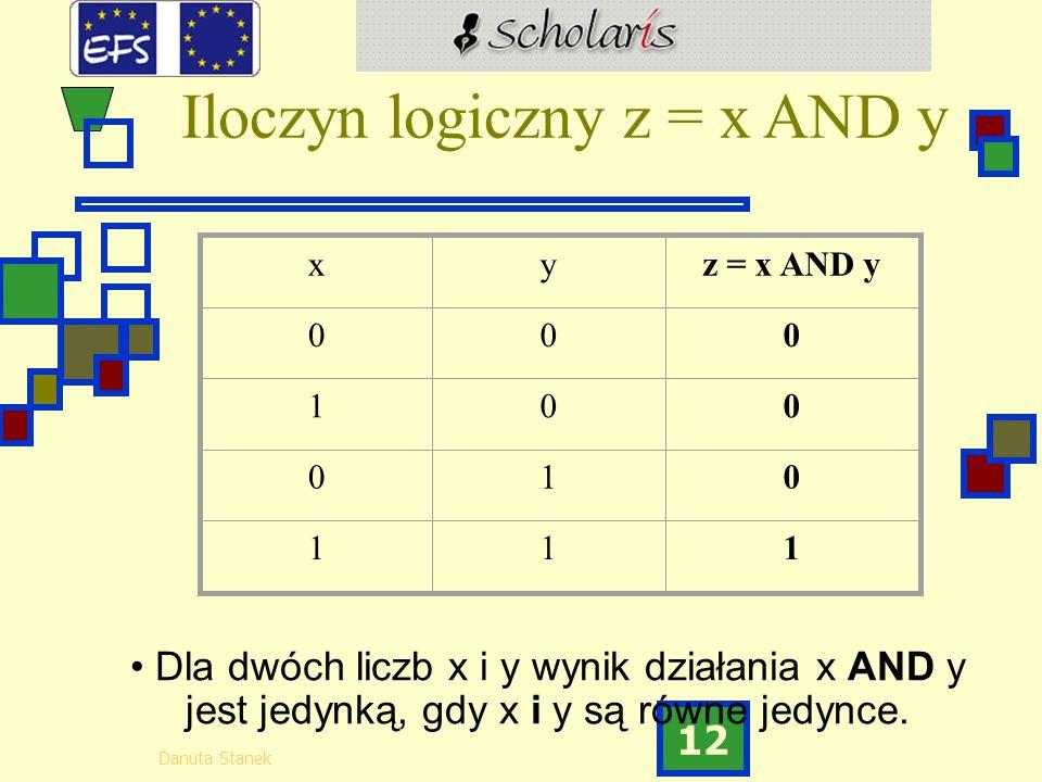 Iloczyn logiczny z = x AND y
