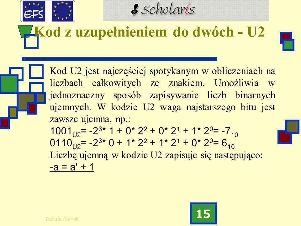 Kod z uzupełnieniem do dwóch - U2