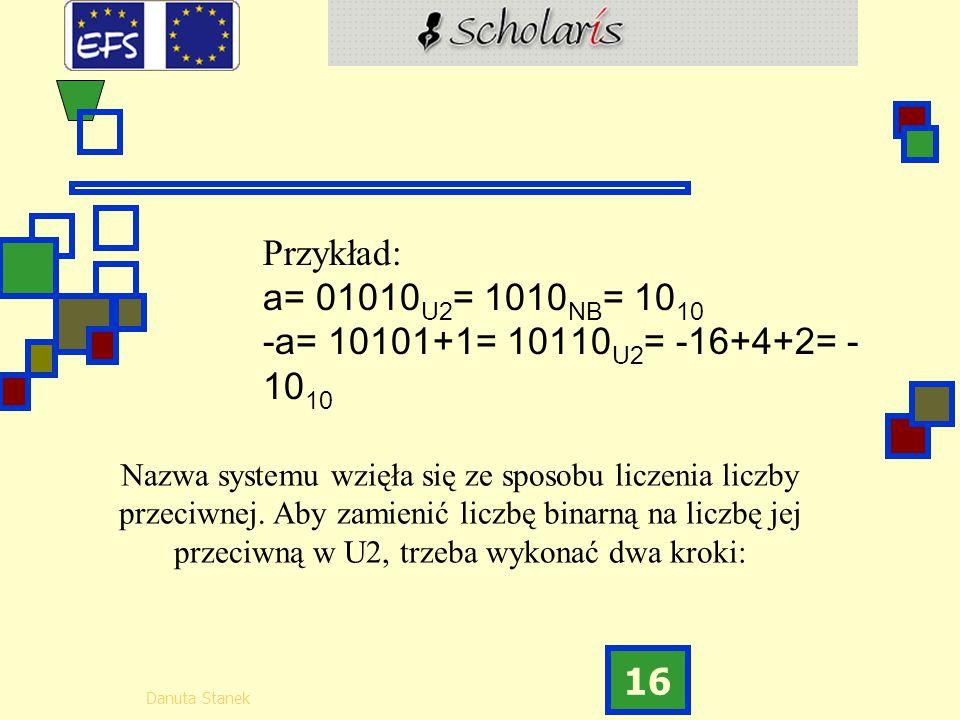 Przykład: a= 01010U2= 1010NB= 1010. -a= 10101+1= 10110U2= -16+4+2= -1010.