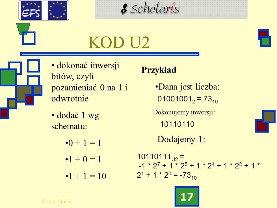 KOD U2 dokonać inwersji bitów, czyli pozamieniać 0 na 1 i odwrotnie