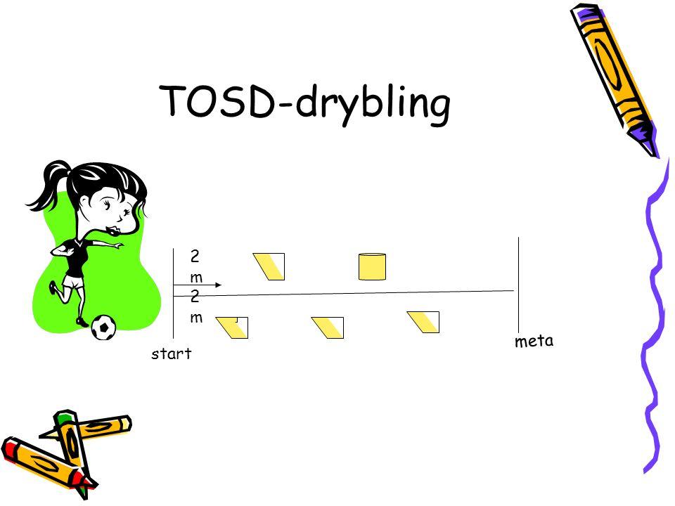 TOSD-drybling 2m2m meta start