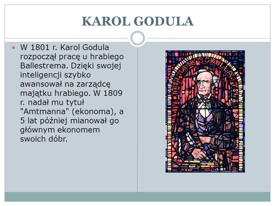 KAROL GODULA