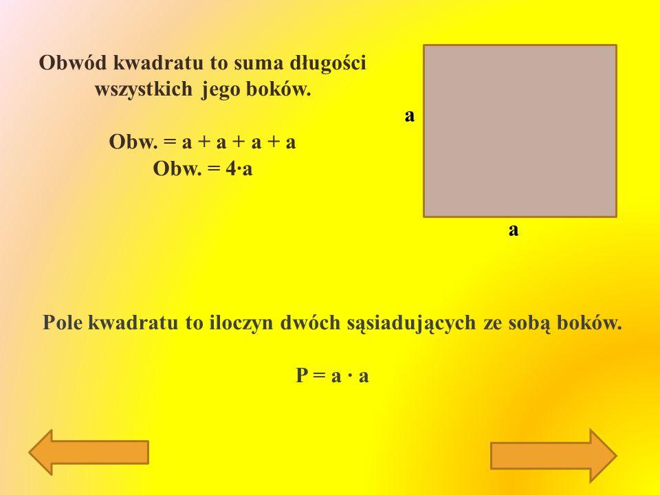 Obwód kwadratu to suma długości wszystkich jego boków.