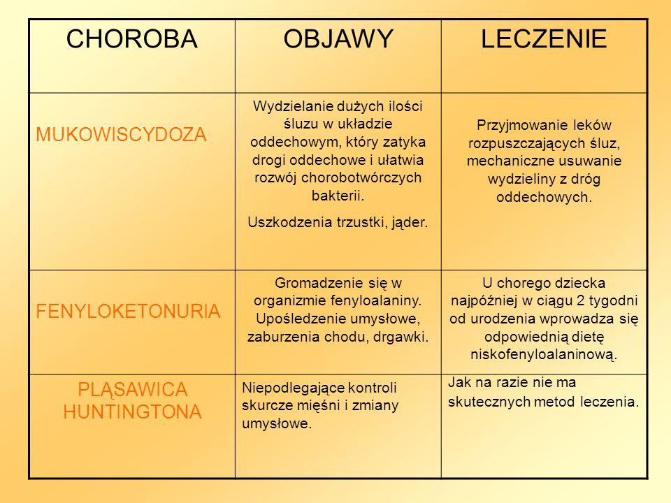 CHOROBA OBJAWY LECZENIE MUKOWISCYDOZA FENYLOKETONURIA