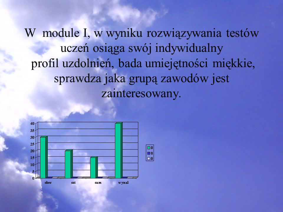 W module I, w wyniku rozwiązywania testów uczeń osiąga swój indywidualny profil uzdolnień, bada umiejętności miękkie, sprawdza jaka grupą zawodów jest zainteresowany.