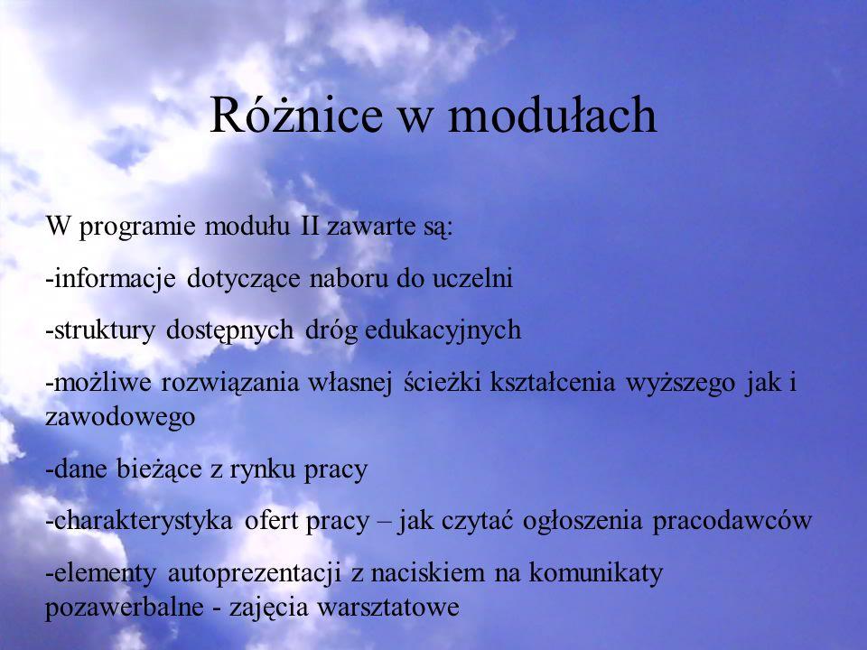 Różnice w modułach W programie modułu II zawarte są: