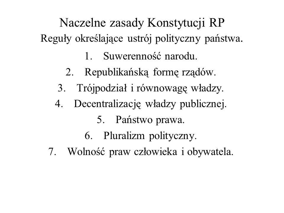 Naczelne zasady Konstytucji RP Reguły określające ustrój polityczny państwa.