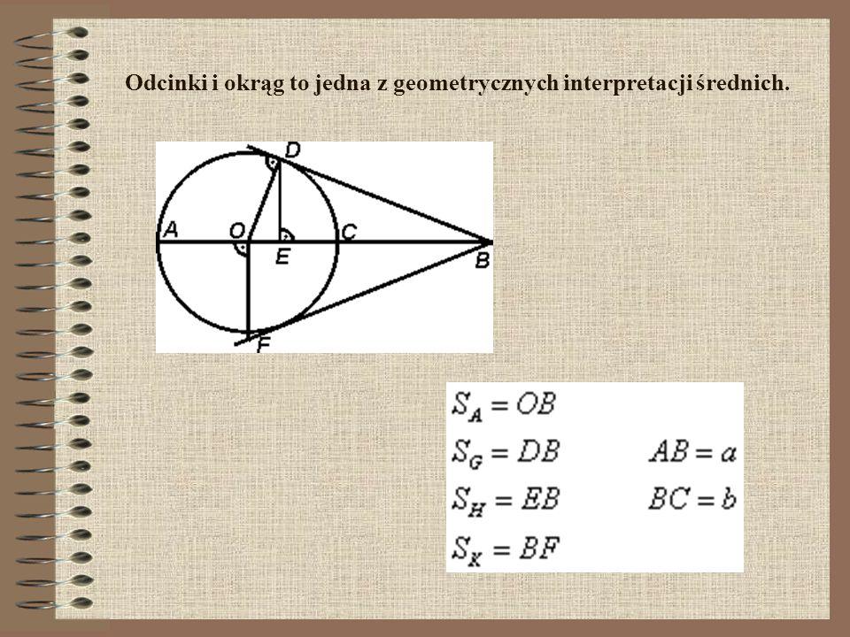 Odcinki i okrąg to jedna z geometrycznych interpretacji średnich.