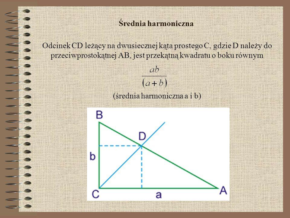 (średnia harmoniczna a i b)