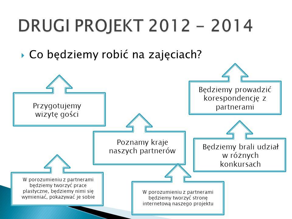 DRUGI PROJEKT 2012 - 2014 Co będziemy robić na zajęciach
