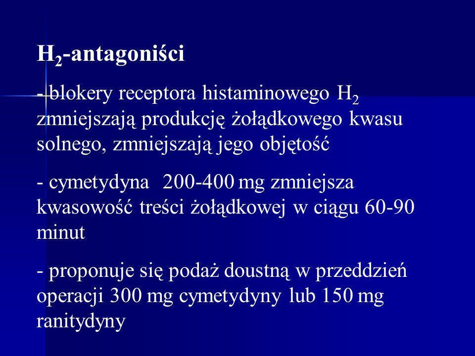 H2-antagoniści - blokery receptora histaminowego H2 zmniejszają produkcję żołądkowego kwasu solnego, zmniejszają jego objętość.