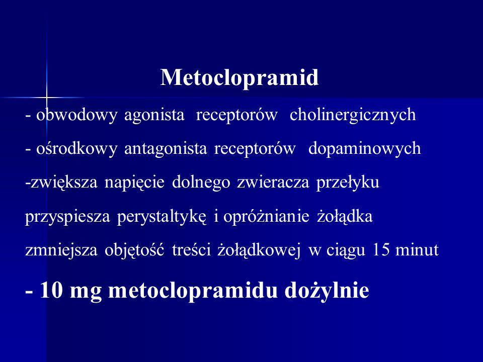 - 10 mg metoclopramidu dożylnie