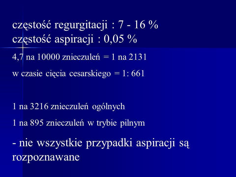 częstość regurgitacji : 7 - 16 % częstość aspiracji : 0,05 %