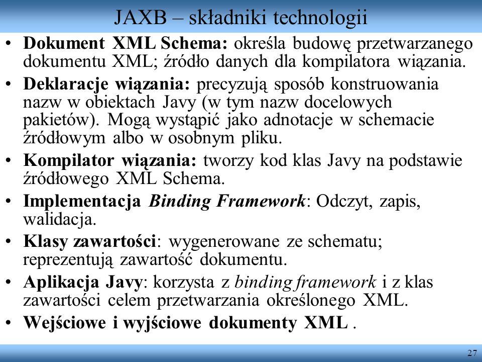 JAXB – składniki technologii