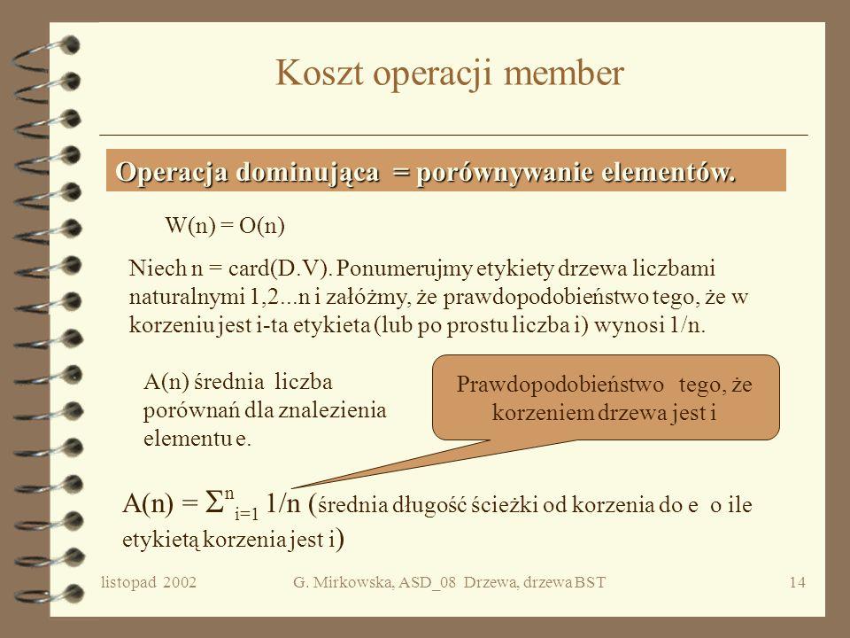 Koszt operacji member Operacja dominująca = porównywanie elementów.
