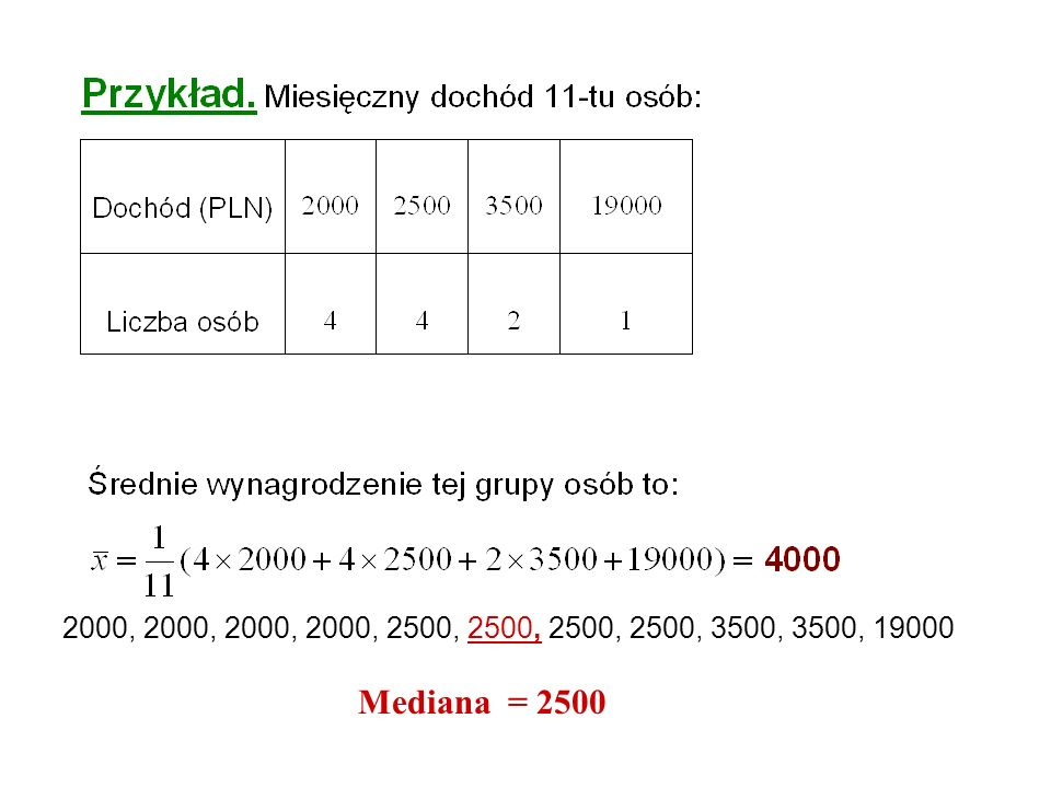 2000, 2000, 2000, 2000, 2500, 2500, 2500, 2500, 3500, 3500, 19000 Mediana = 2500