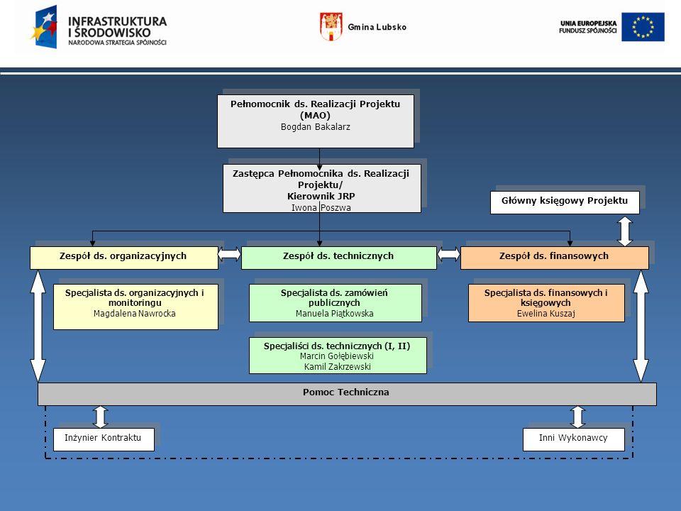 Zastępca Pełnomocnika ds. Realizacji Projektu/ Kierownik JRP