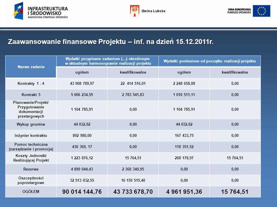 Zaawansowanie finansowe Projektu – inf. na dzień 15.12.2011r.