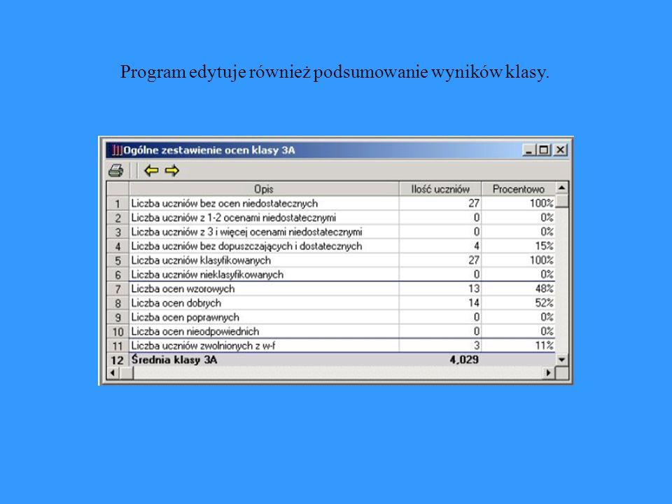 Program edytuje również podsumowanie wyników klasy.