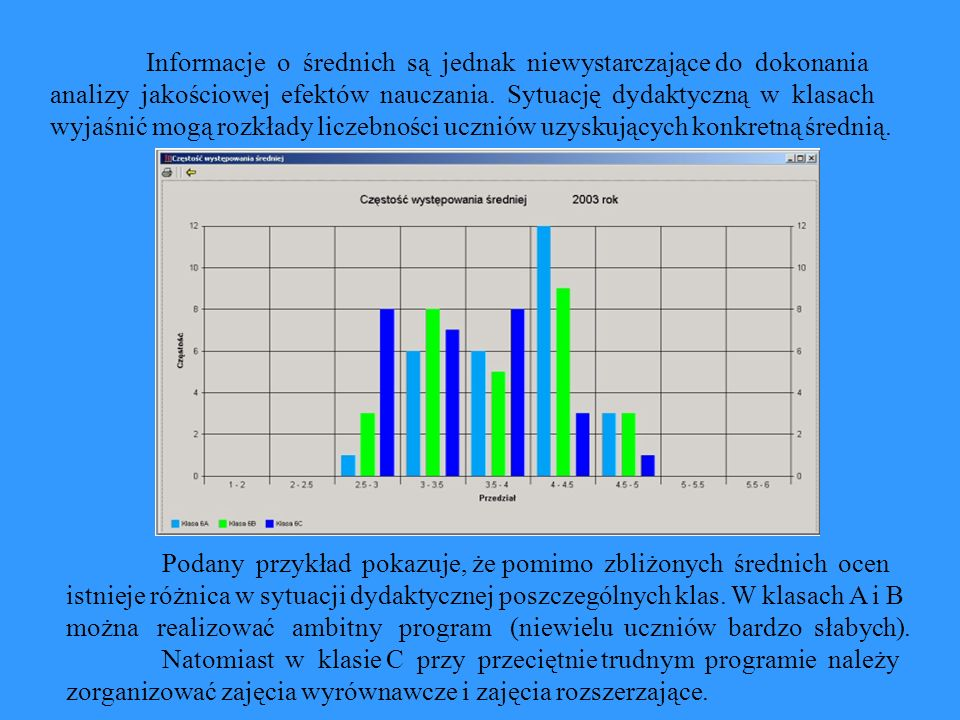 Informacje o średnich są jednak niewystarczające do dokonania analizy jakościowej efektów nauczania. Sytuację dydaktyczną w klasach wyjaśnić mogą rozkłady liczebności uczniów uzyskujących konkretną średnią.