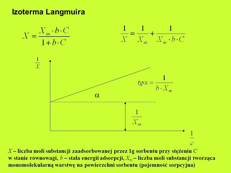 Izoterma Langmuira a. X – liczba moli substancji zaadsorbowanej przez 1g sorbentu przy stężeniu C.