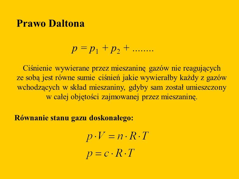 Prawo Daltona p = p1 + p2 + ........ Ciśnienie wywierane przez mieszaninę gazów nie reagujących.