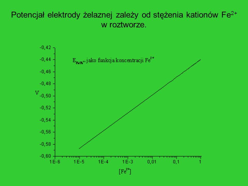 Potencjał elektrody żelaznej zależy od stężenia kationów Fe2+