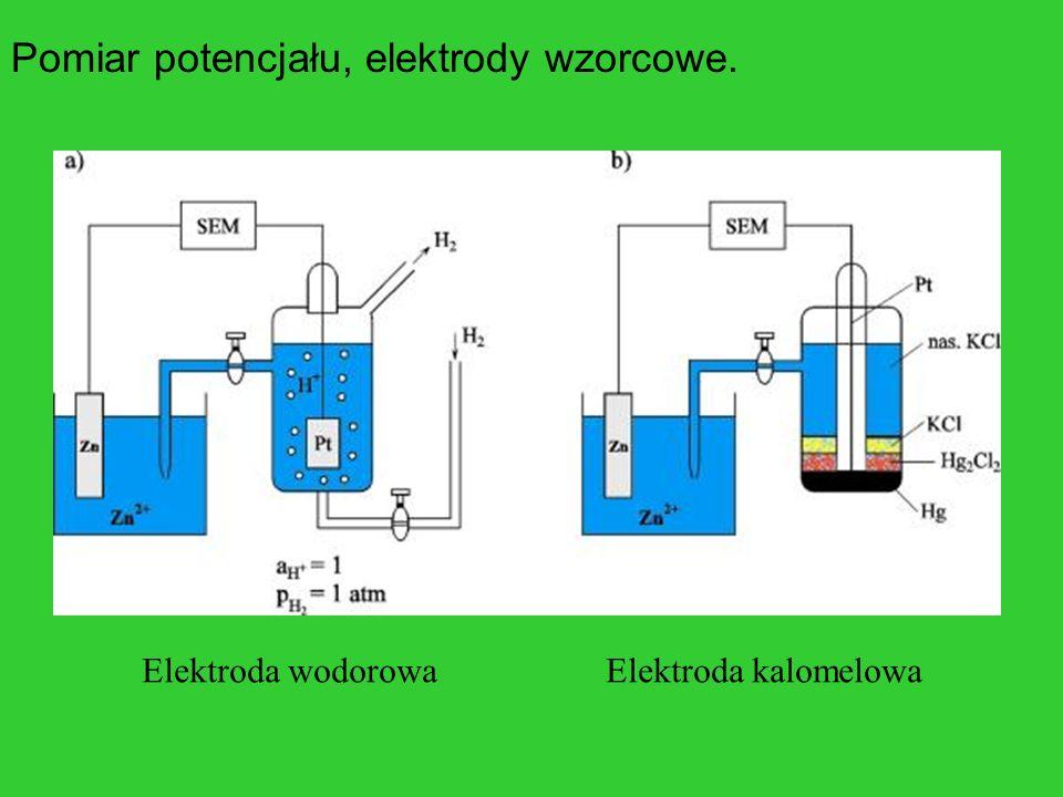 Pomiar potencjału, elektrody wzorcowe.