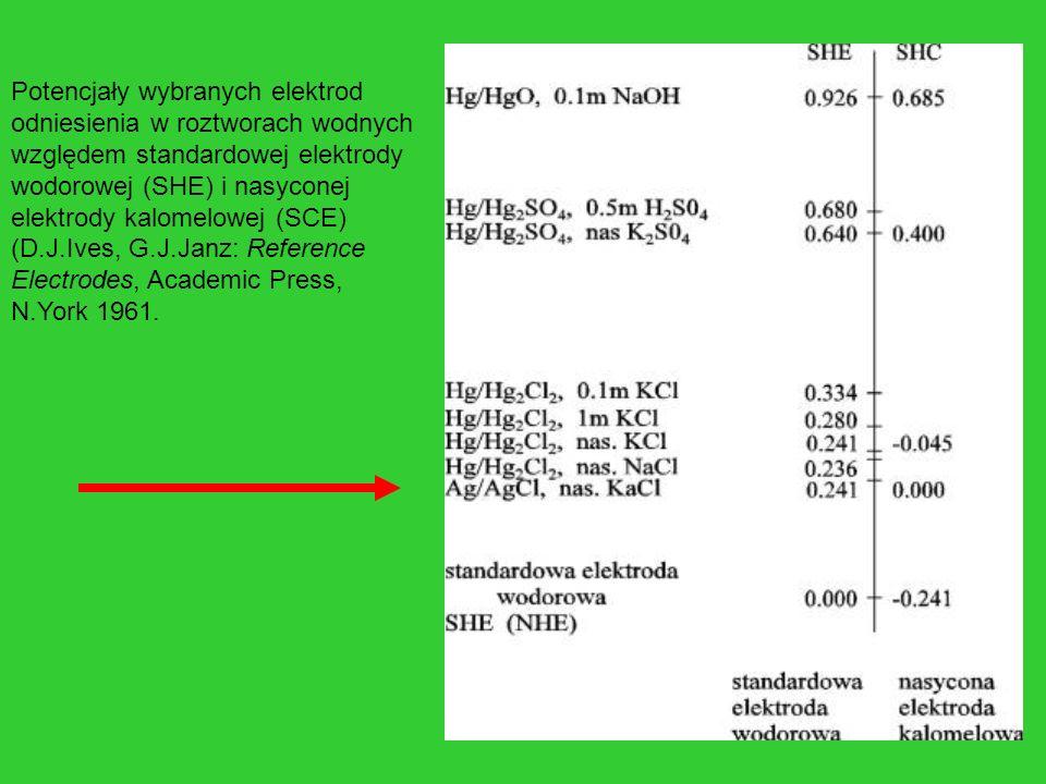 Potencjały wybranych elektrod odniesienia w roztworach wodnych względem standardowej elektrody wodorowej (SHE) i nasyconej elektrody kalomelowej (SCE) (D.J.Ives, G.J.Janz: Reference Electrodes, Academic Press, N.York 1961.