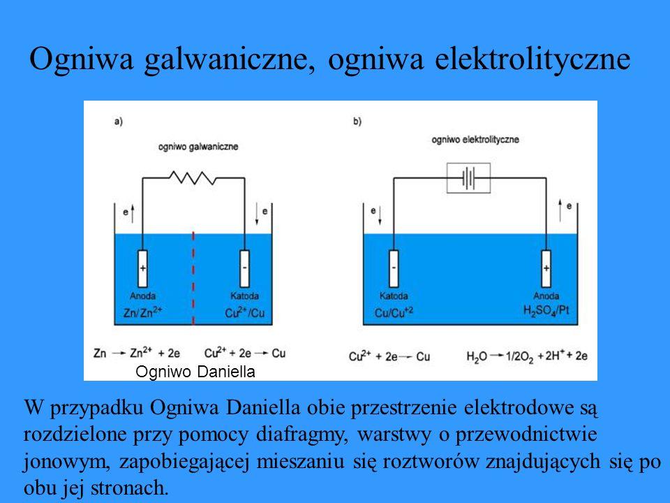 Ogniwa galwaniczne, ogniwa elektrolityczne