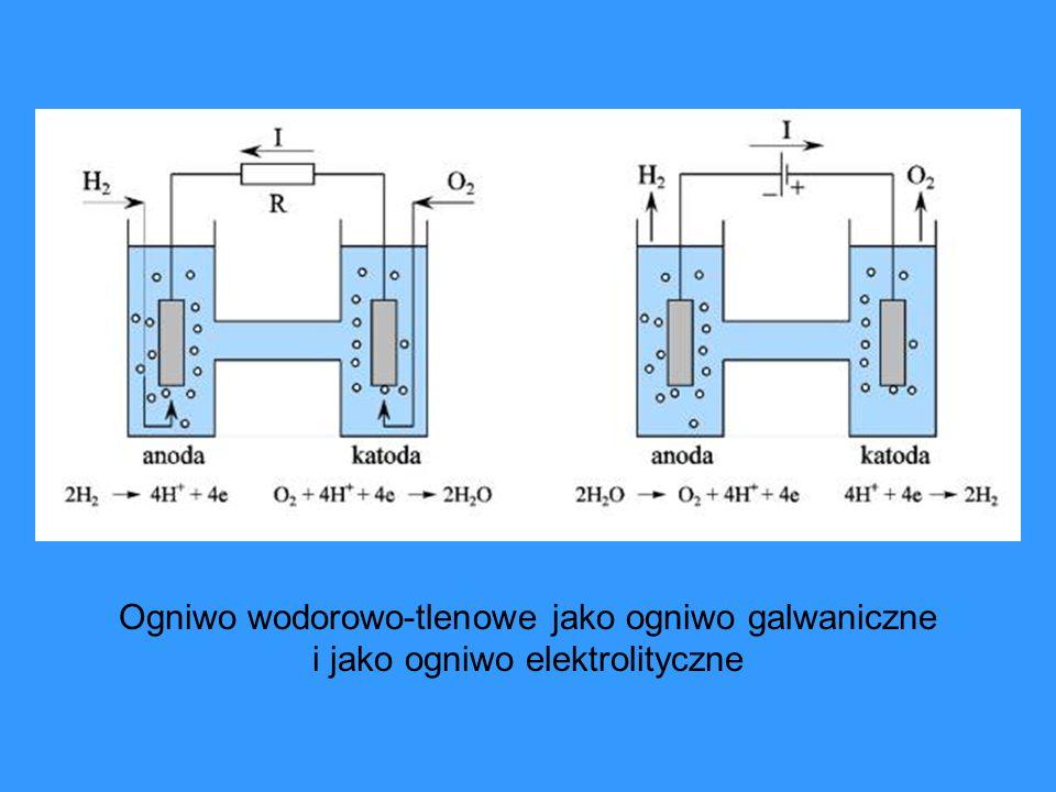 Ogniwo wodorowo-tlenowe jako ogniwo galwaniczne