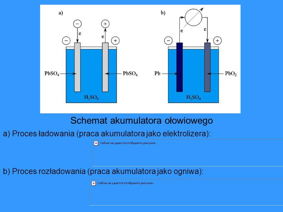 Schemat akumulatora ołowiowego