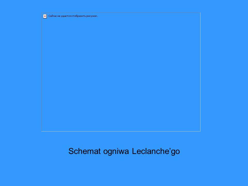 Schemat ogniwa Leclanche'go
