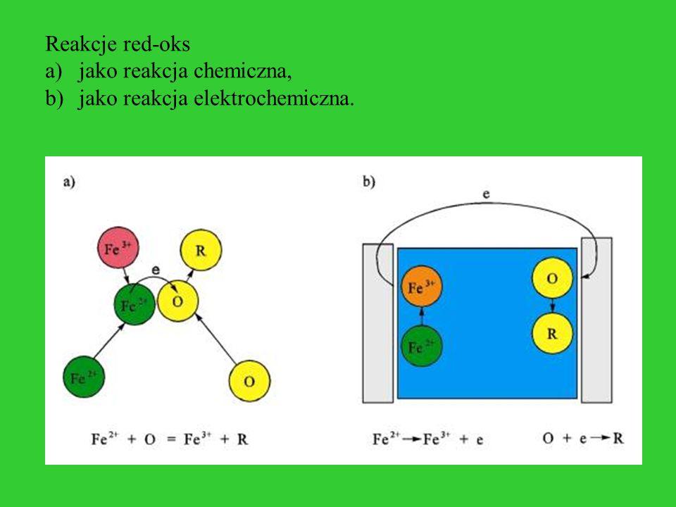 Reakcje red-oks jako reakcja chemiczna, jako reakcja elektrochemiczna.