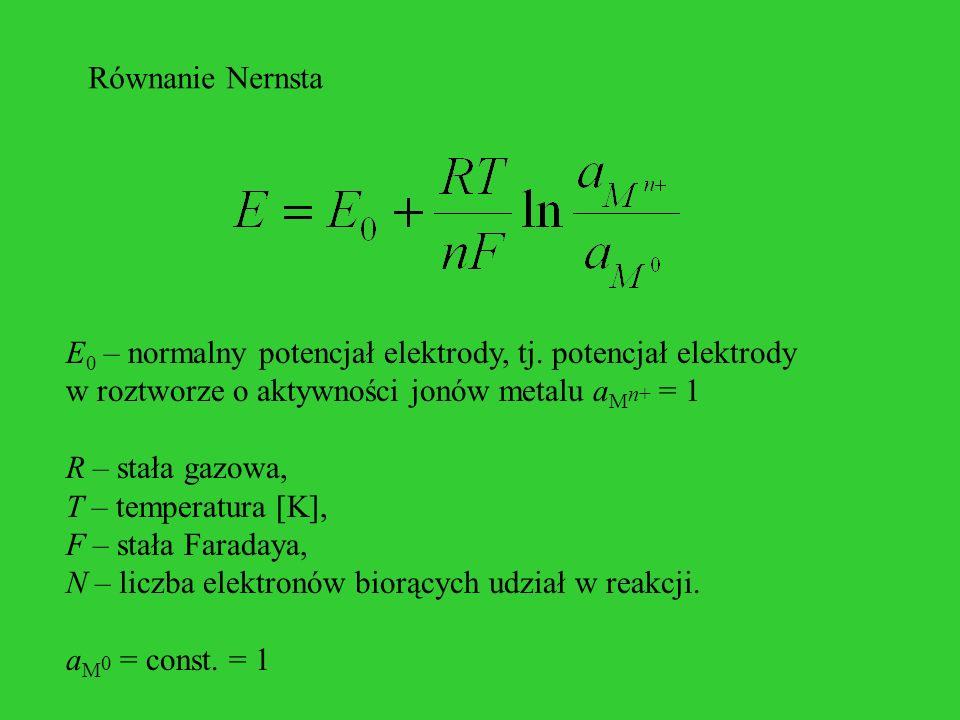 Równanie Nernsta E0 – normalny potencjał elektrody, tj. potencjał elektrody. w roztworze o aktywności jonów metalu aMn+ = 1.