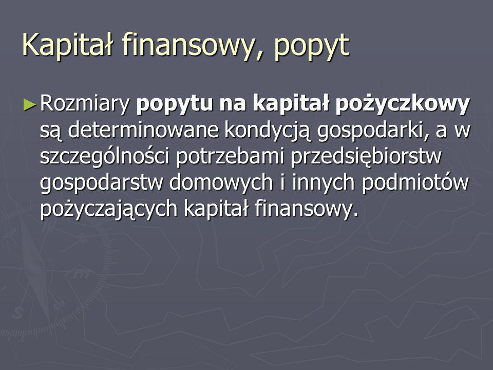 Kapitał finansowy, popyt