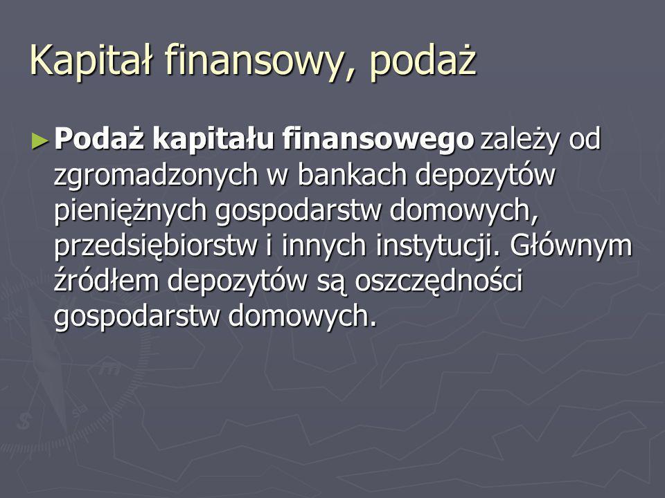 Kapitał finansowy, podaż