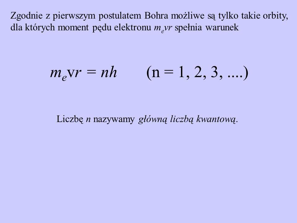 Liczbę n nazywamy główną liczbą kwantową.