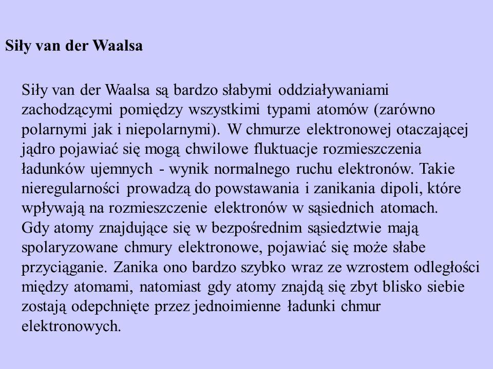 Siły van der Waalsa