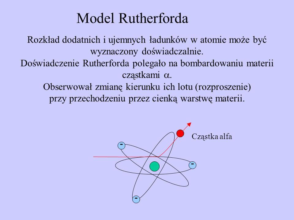 Model Rutherforda Rozkład dodatnich i ujemnych ładunków w atomie może być wyznaczony doświadczalnie.