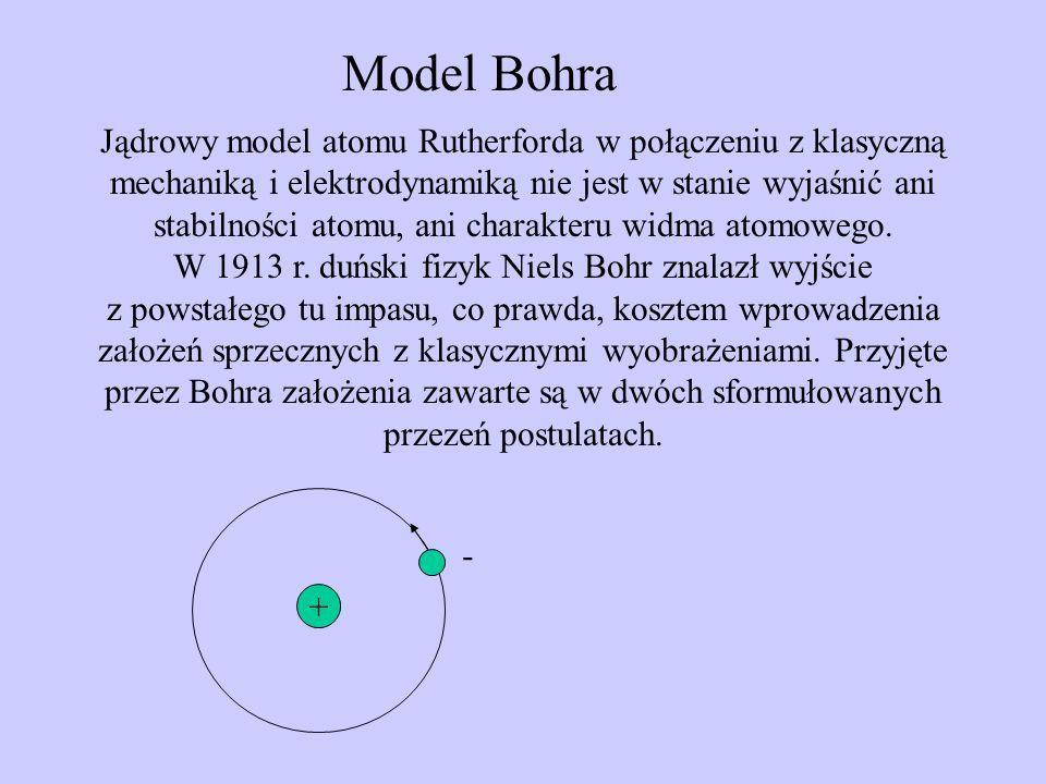 W 1913 r. duński fizyk Niels Bohr znalazł wyjście