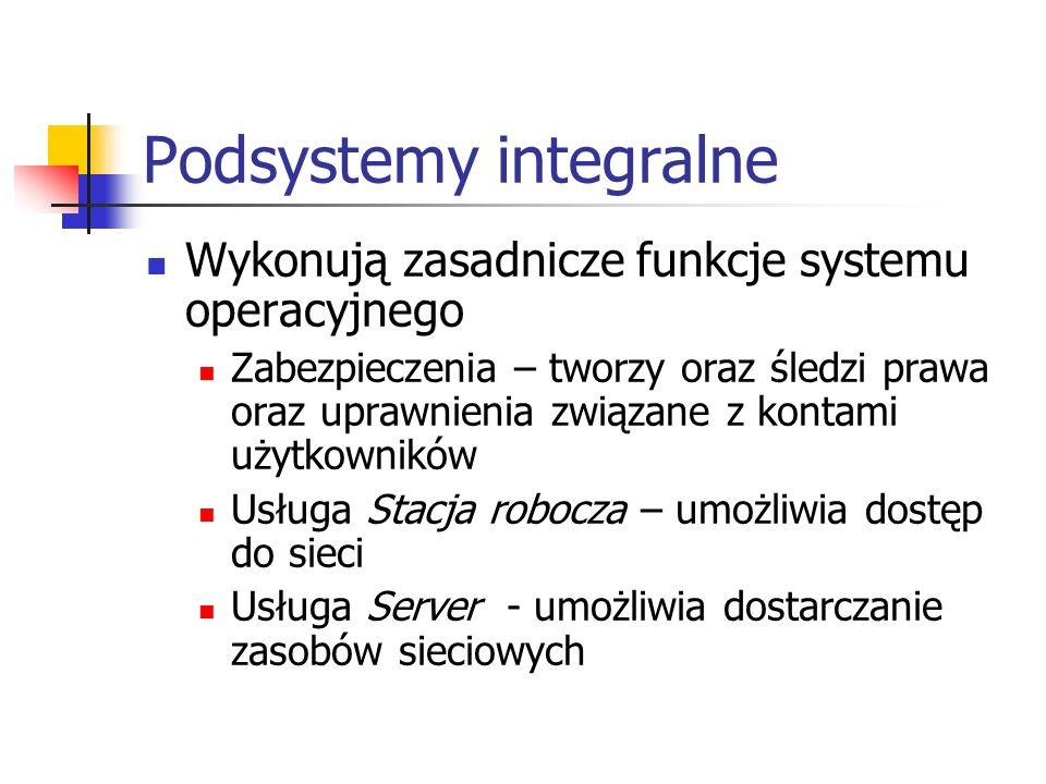 Podsystemy integralne