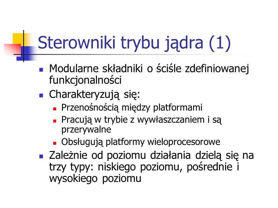 Sterowniki trybu jądra (1)