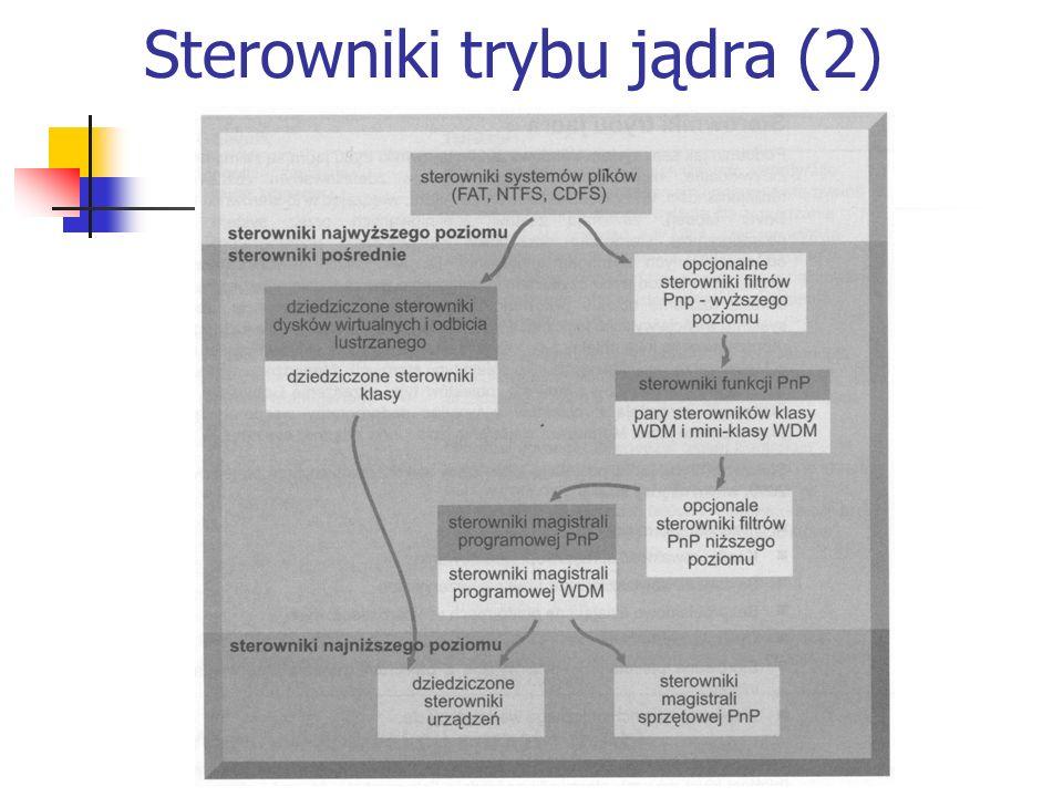 Sterowniki trybu jądra (2)